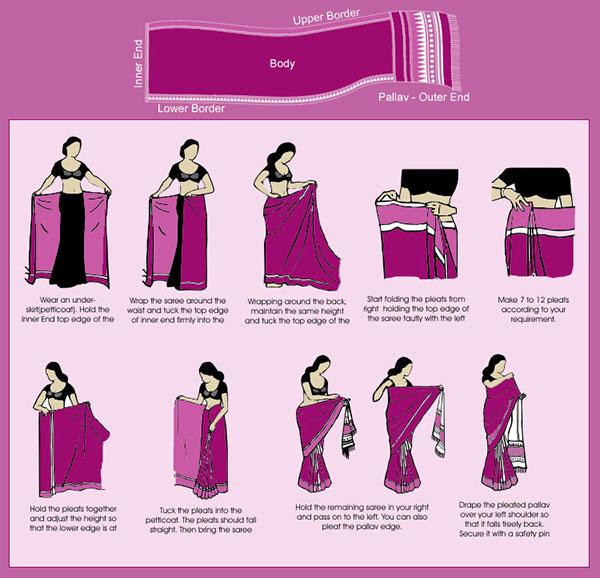 Comment mettre un sari indien facilement - Mettre une couette facilement ...